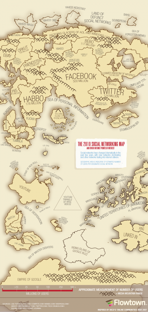 Social-Network-Map0809-520x1097